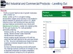 bid industrial and commercial products levelling out1
