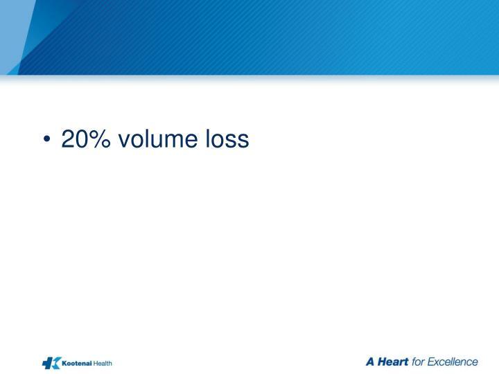 20% volume loss
