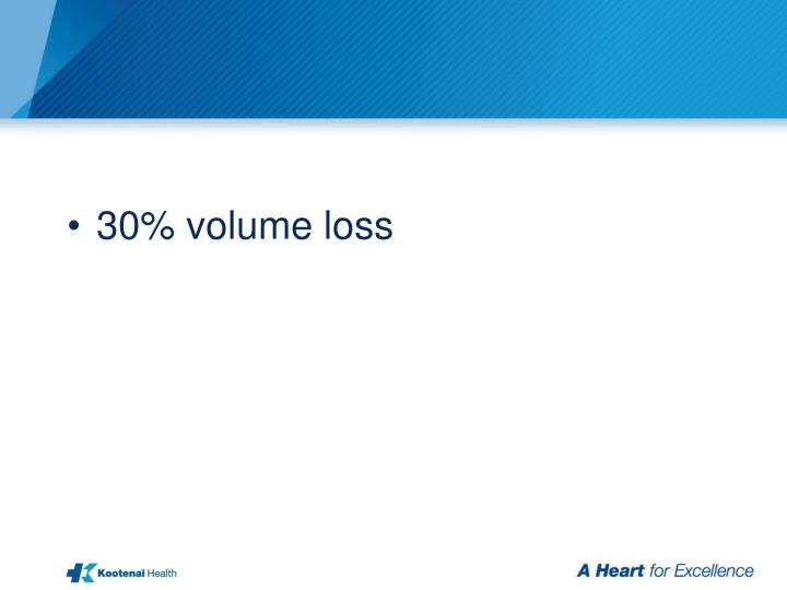 30% volume loss
