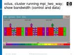 xclus cluster running mpi two way show bandwidth control and data