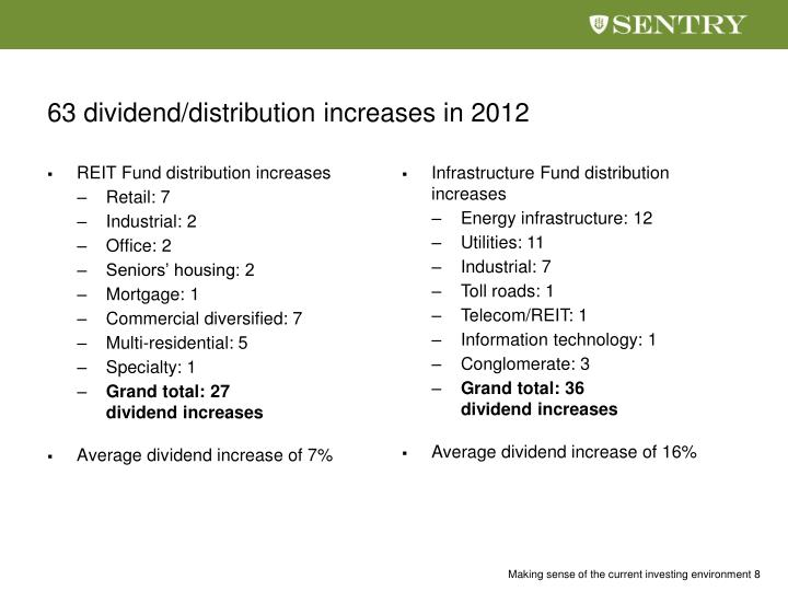 63 dividend/distribution increases in 2012