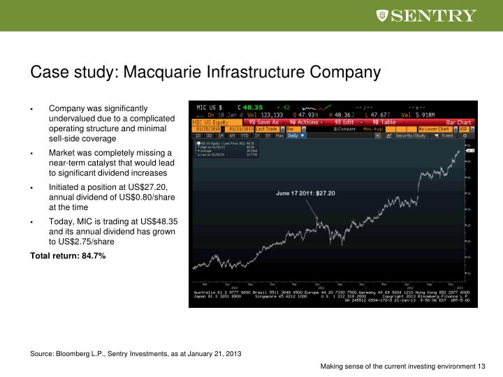 Case study: Macquarie Infrastructure Company