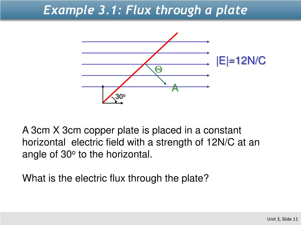 PPT - Physics 2112 Unit 3: Electric Flux and Field Lines