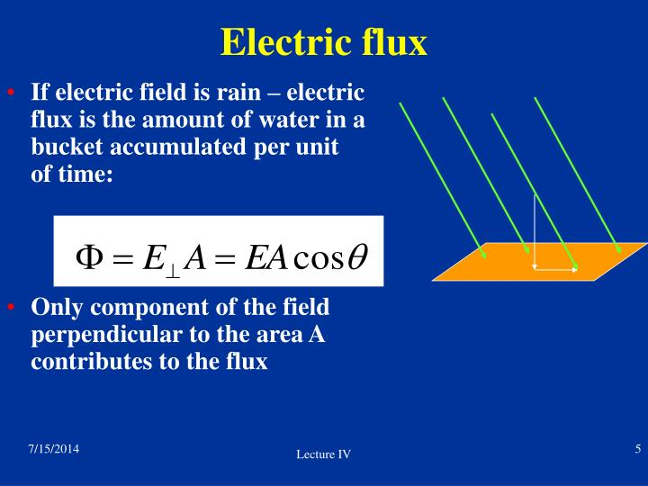 Electric Flux Related Keywords & Suggestions - Electric Flux