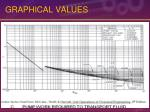 graphical values