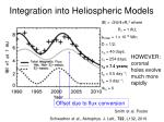 integration into heliospheric models