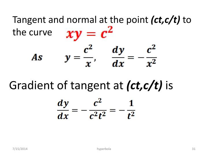 Tangent and normal at the point
