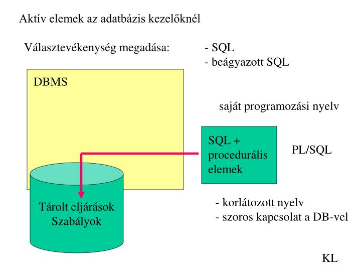 Aktív elemek az adatbázis kezelőknél