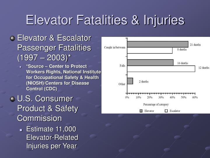 Elevator Fatalities & Injuries