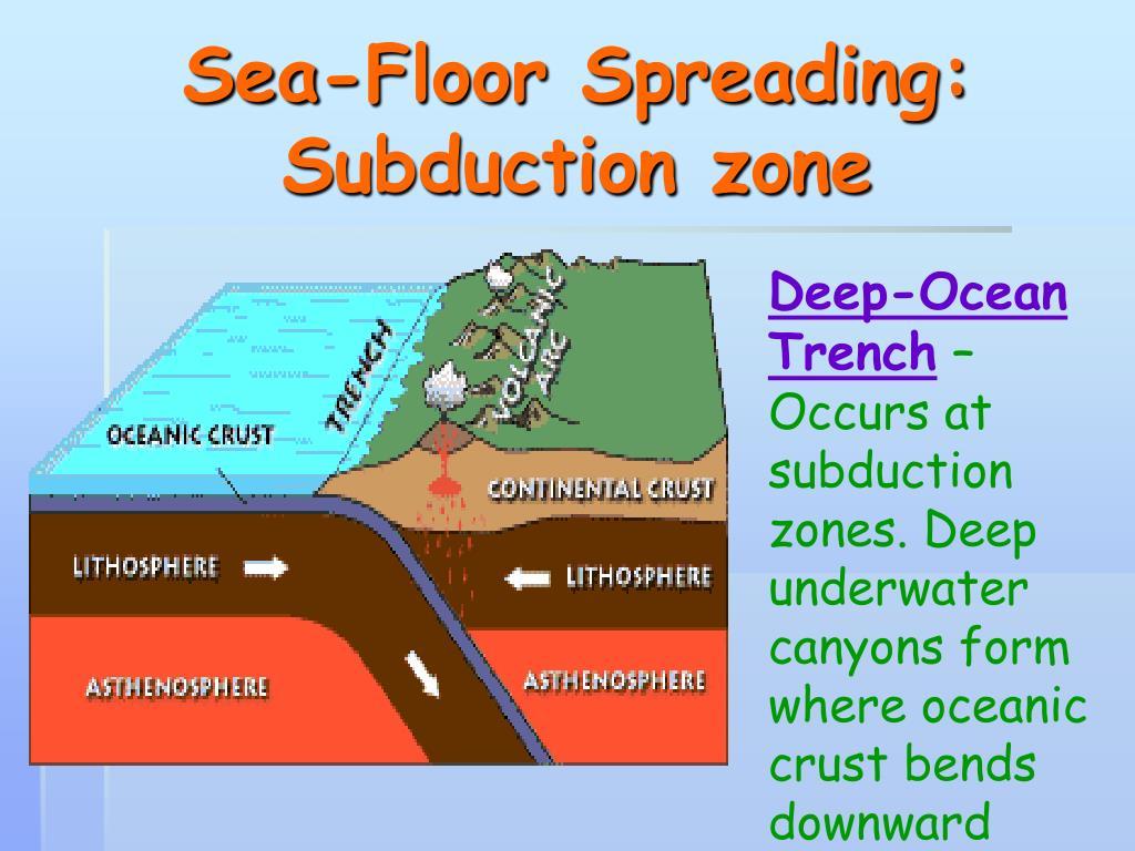 PPT - Sea-Floor Spreading PowerPoint