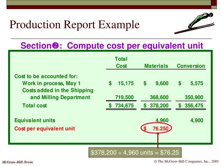 $378,200 ÷ 4,960 units = $76.25