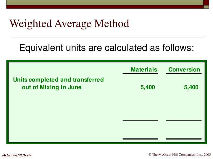 Weighted Average Method