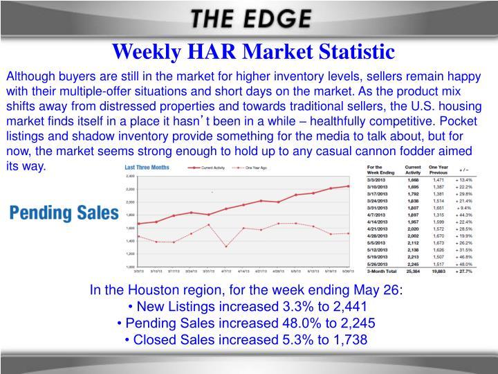 Weekly HAR Market Statistic