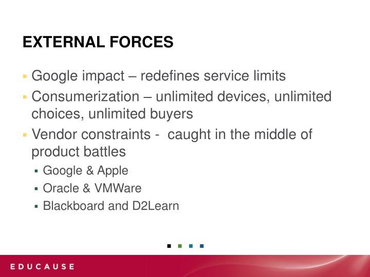 Google impact – redefines service limits