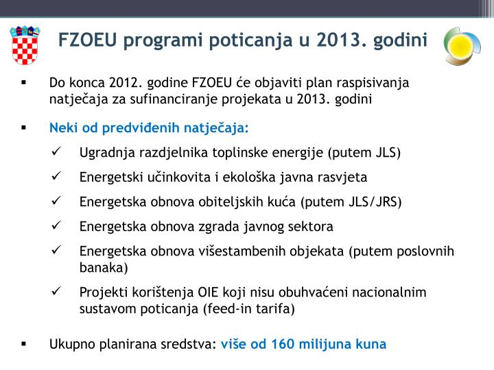 FZOEU programi poticanja u 2013. godini