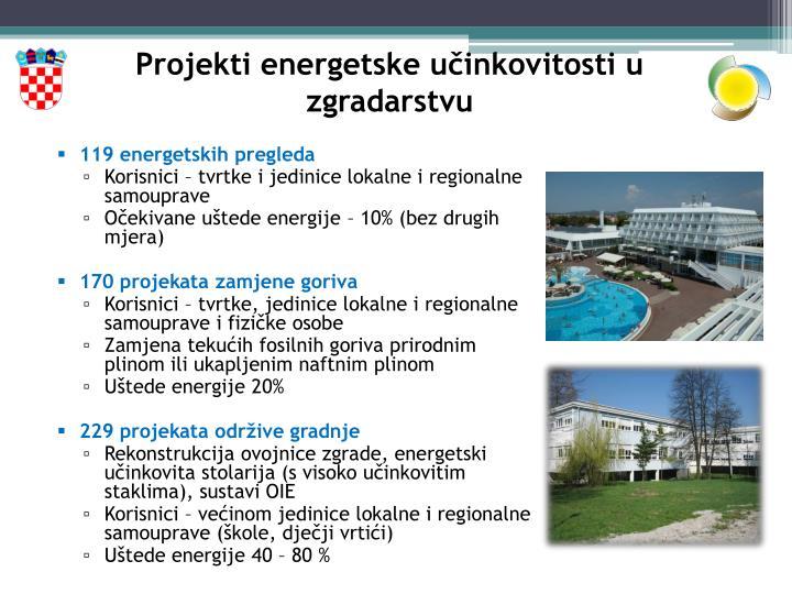 Projekti energetske učinkovitosti u zgradarstvu