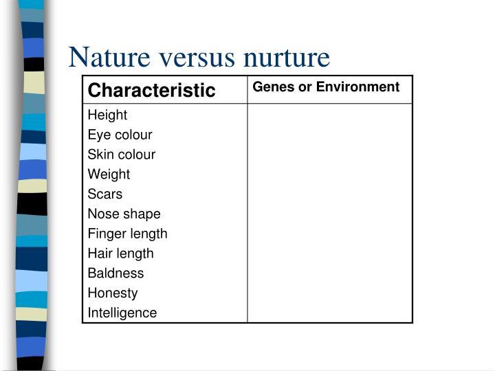Nature versus nurture