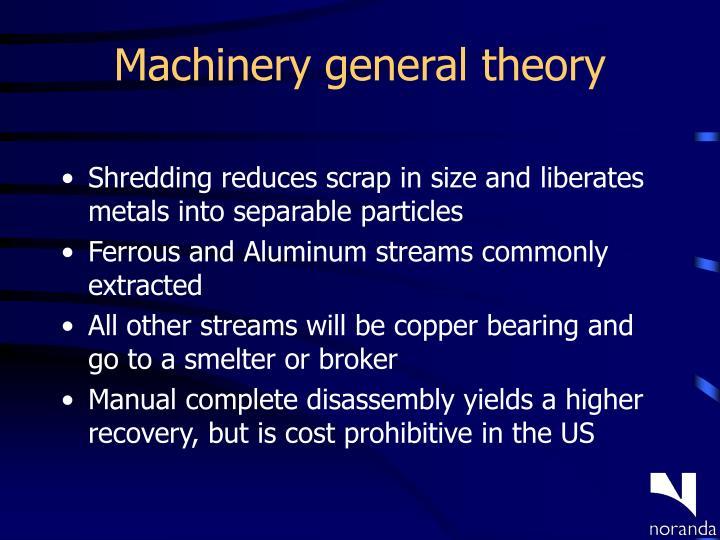 Machinery general theory
