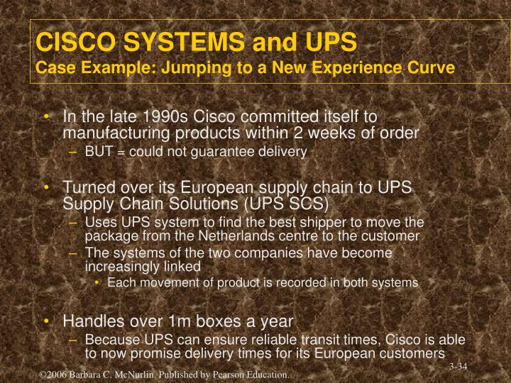 CISCO SYSTEMS and UPS