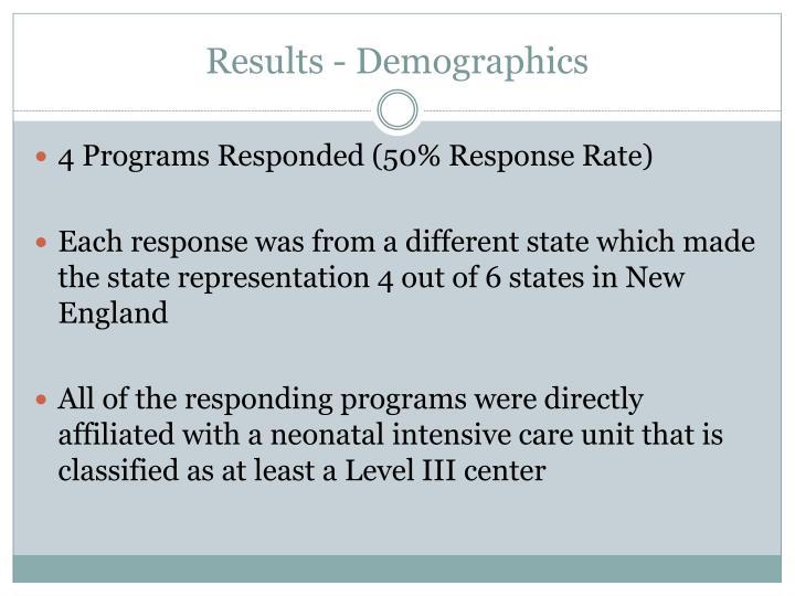Results - Demographics
