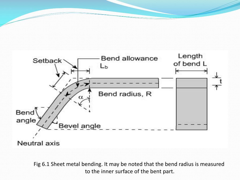 PPT - SHEET METAL FORMING PowerPoint Presentation - ID:1785992