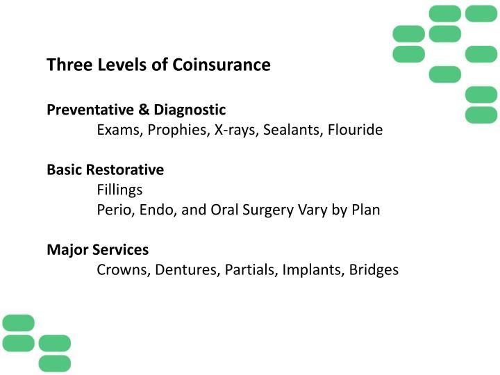 Three Levels of Coinsurance