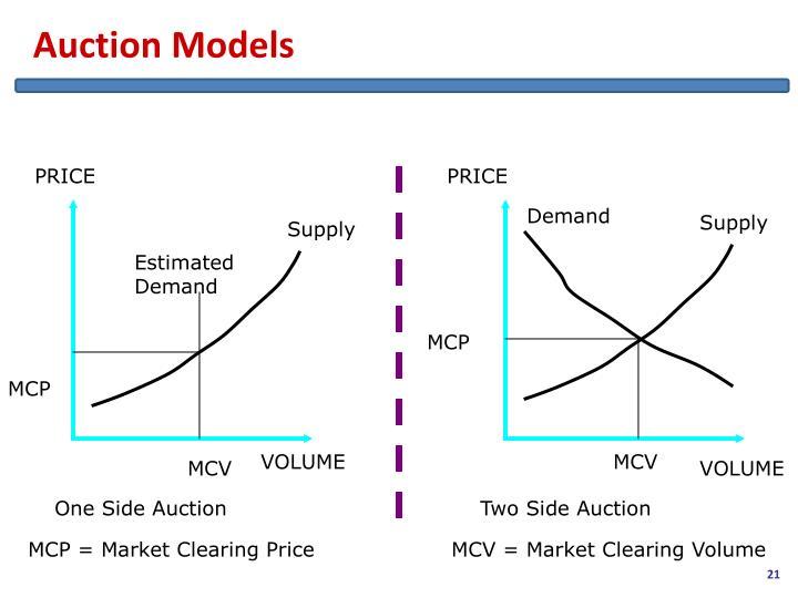 Auction Models