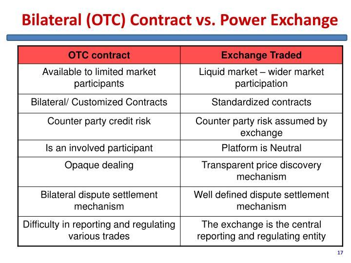 Bilateral (OTC) Contract vs. Power Exchange