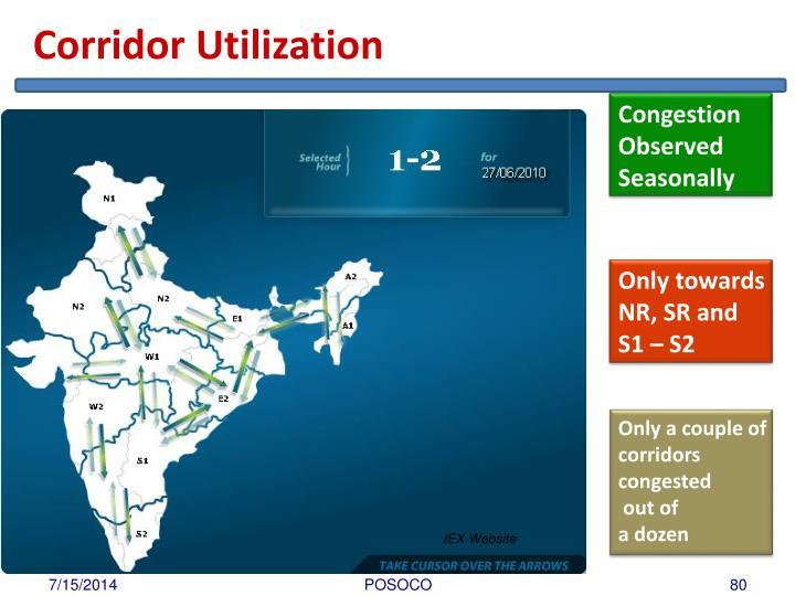 Corridor Utilization