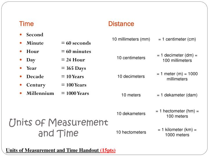 units of measurement and time n.