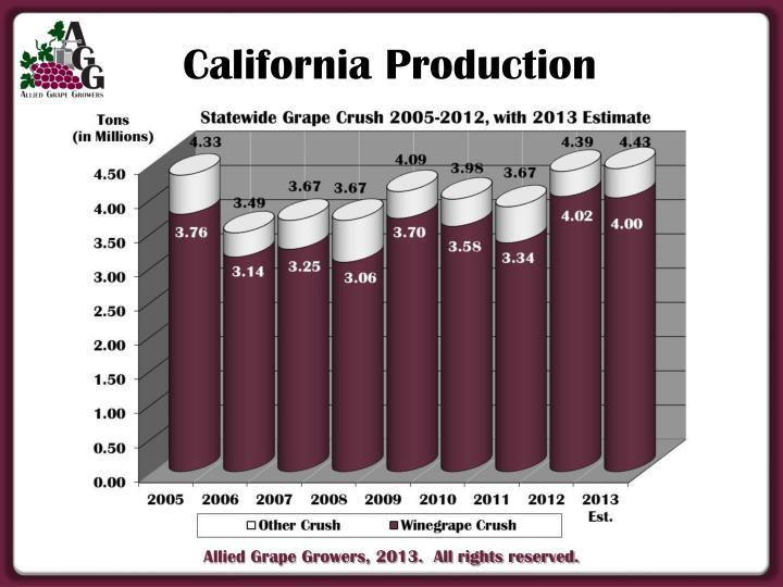 California Production