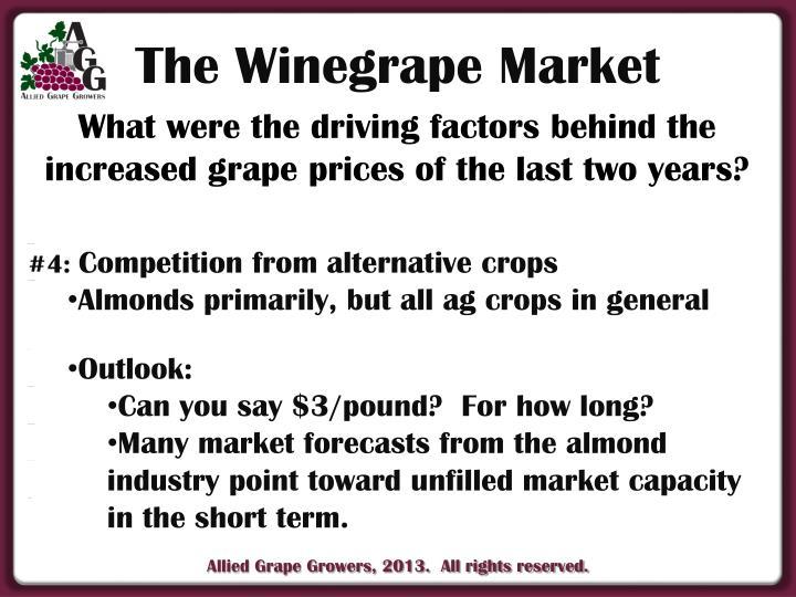 The Winegrape Market