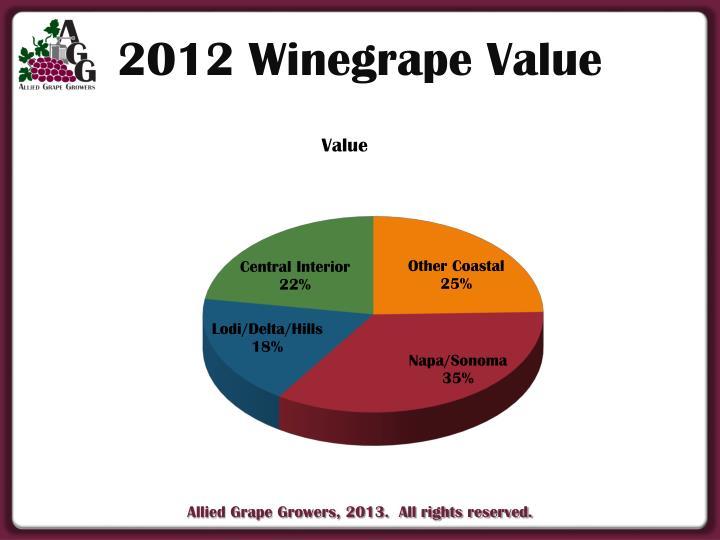2012 Winegrape Value