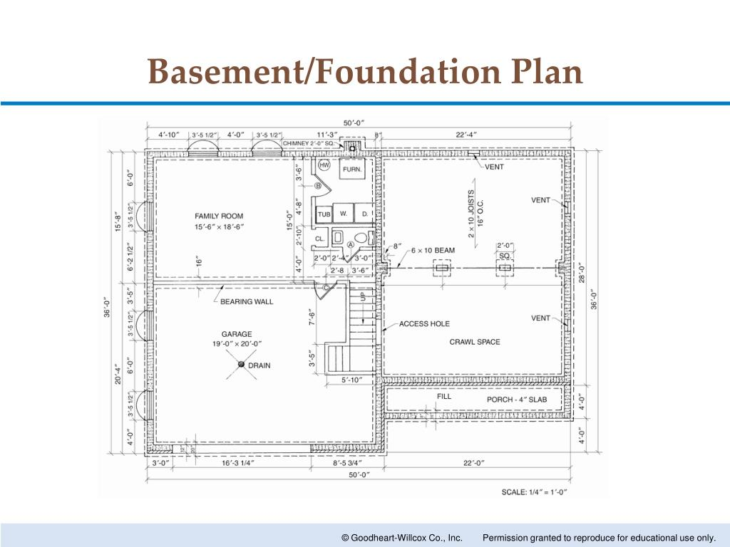 Ppt Foundation Plans Powerpoint Presentation Free Download Id 1786270