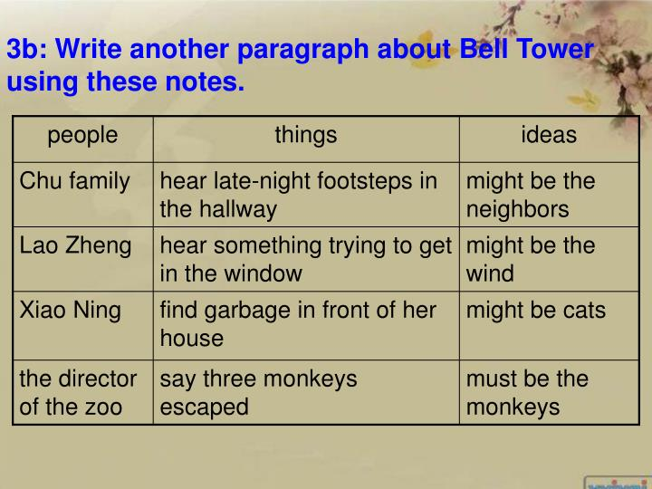 3b: Write another paragraph about Bell Tower                   using these notes.