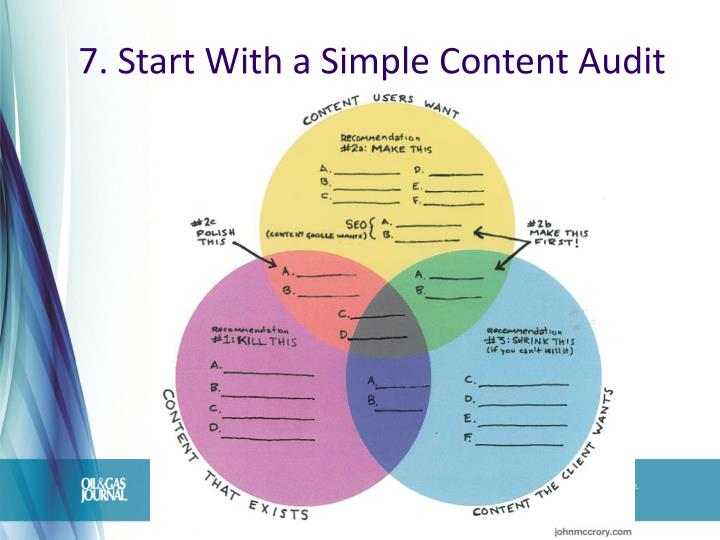 7. Start With a Simple Content Audit