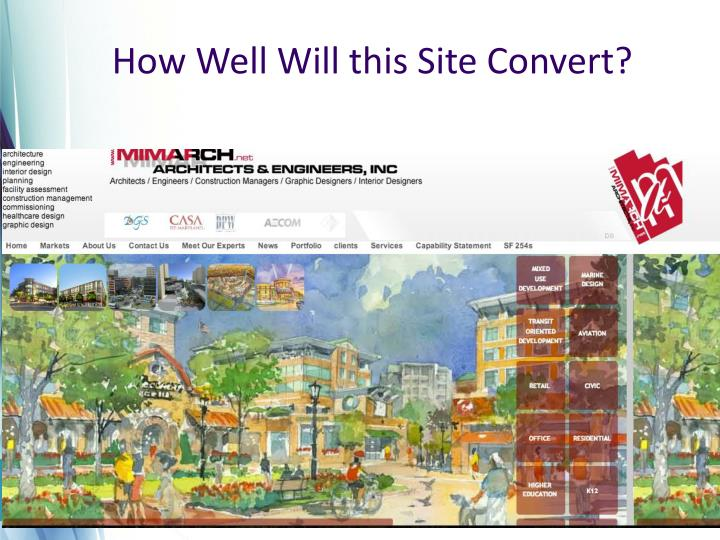 How Well Will this Site Convert?