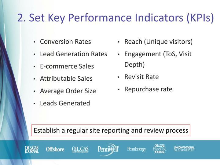 2. Set Key Performance Indicators (KPIs)