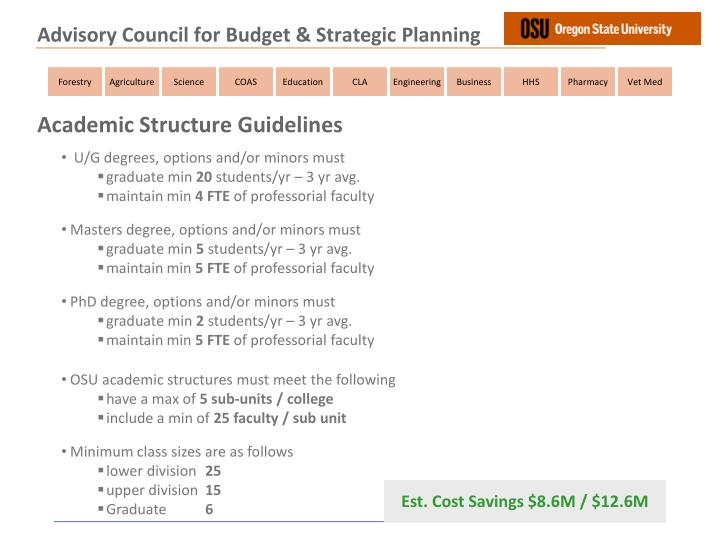 Academic Structure Guidelines