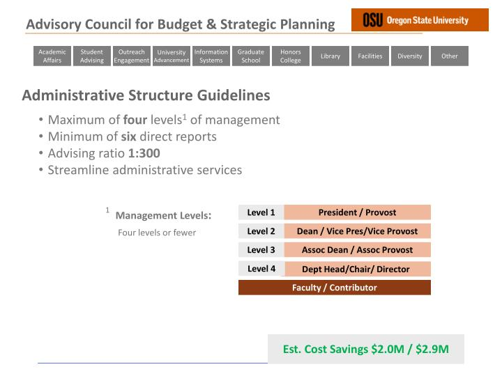 Administrative Structure Guidelines