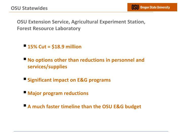 OSU Statewides