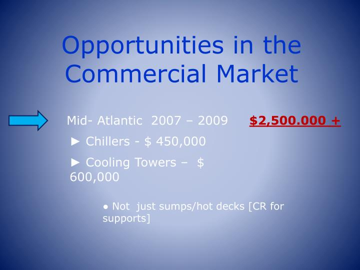 opportunities in the commercial market n.