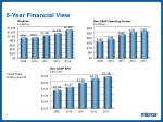 5 year financial view