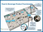 food beverage product functionality1