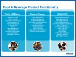 food beverage product functionality2