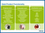 hotel product functionality2
