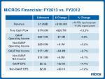 micros financials fy2013 vs fy2012
