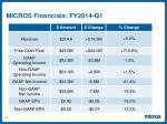 micros financials fy2014 q1