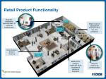 retail product functionality1