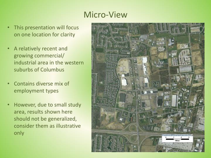 Micro-View